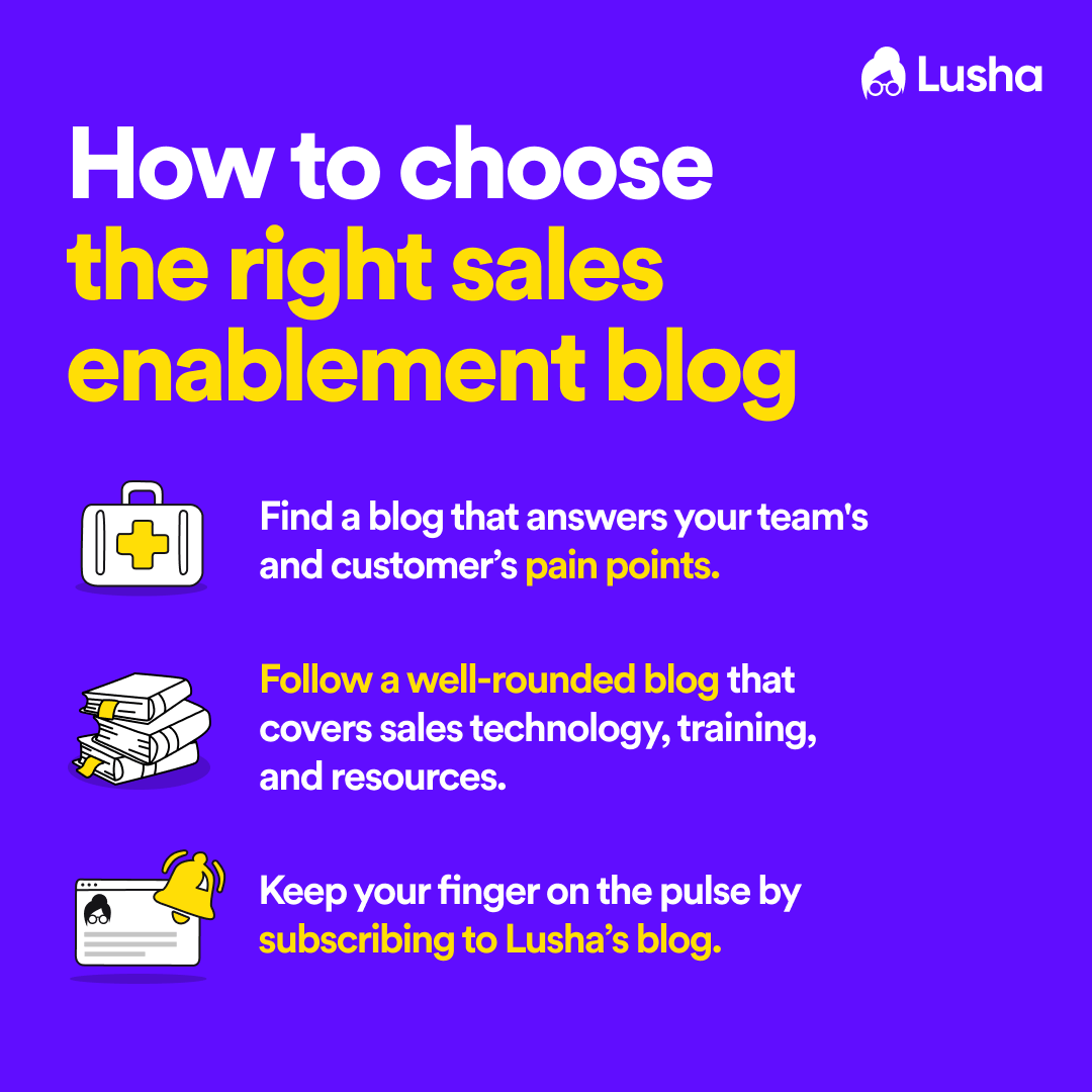 How to choose the right sales enablement blog