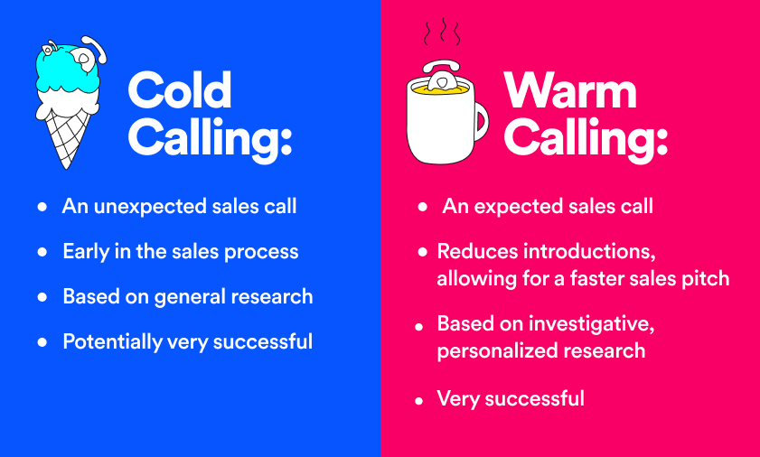 What is cold vs. warm calling?